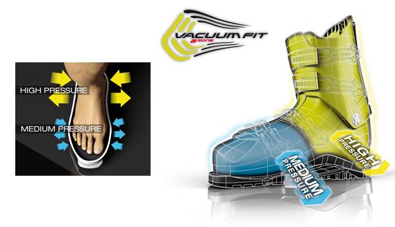 vacuum fit Marke - Abbildung Skischuh